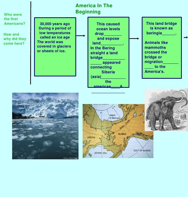 America In The Beginning<br />Who were the first Americans?<br />This land bridge is known as beringia______.<br />Animals...