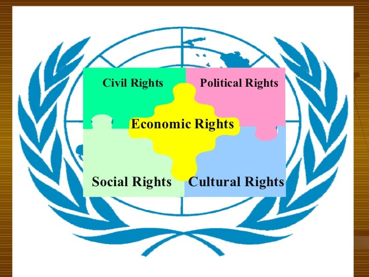 """an introduction to the natural and universal human rights """"natural rights"""" v """"human rights because the """"rights of man"""" sounds so universal the west trades """"natural rights"""" for """"human rights"""" at."""