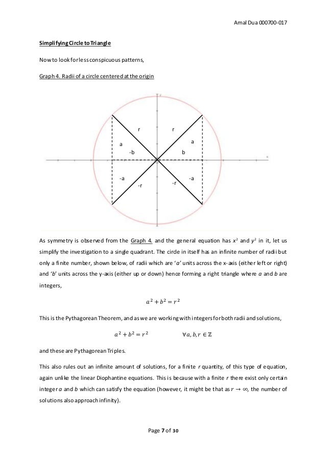 math extended essay cryptography