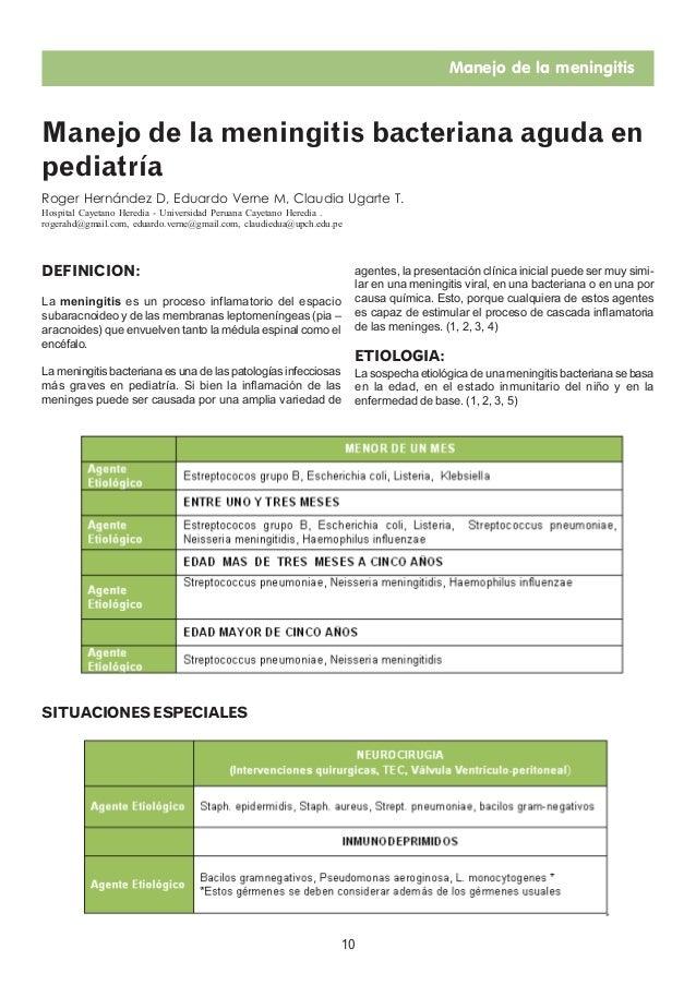 Manejo de la meningitis Manejo de la meningitis bacteriana aguda en pediatría 10 DEFINICION: La meningitis es un proceso i...