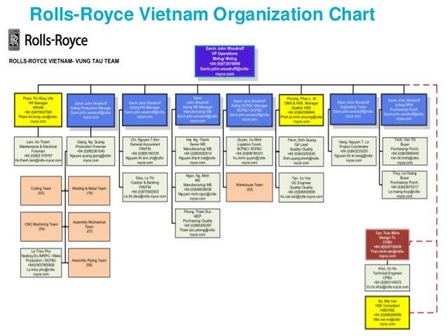 rollsroyce-vietnam-products-and-capabili