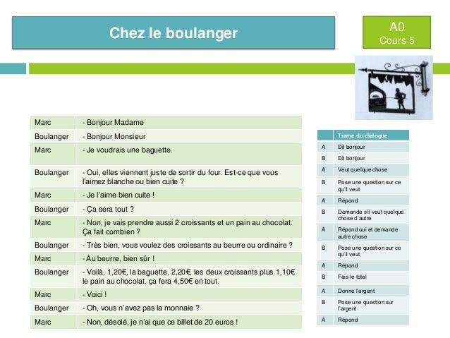 A0  Chez le boulanger  Marc  - Bonjour Madame  Boulanger  - Bonjour Monsieur  Marc  - Je voudrais une baguette.  Cours 5  ...