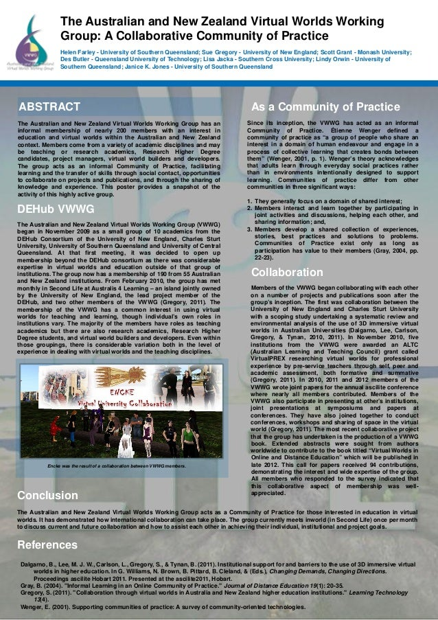 The Australian and New Zealand Virtual Worlds Working Group: A Collaborative Community of Practice