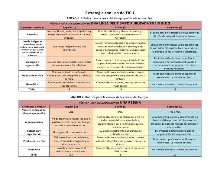 Estrategia con uso de TIC 1                                              ANEXO 1. Rúbrica para la línea del tiempo publica...