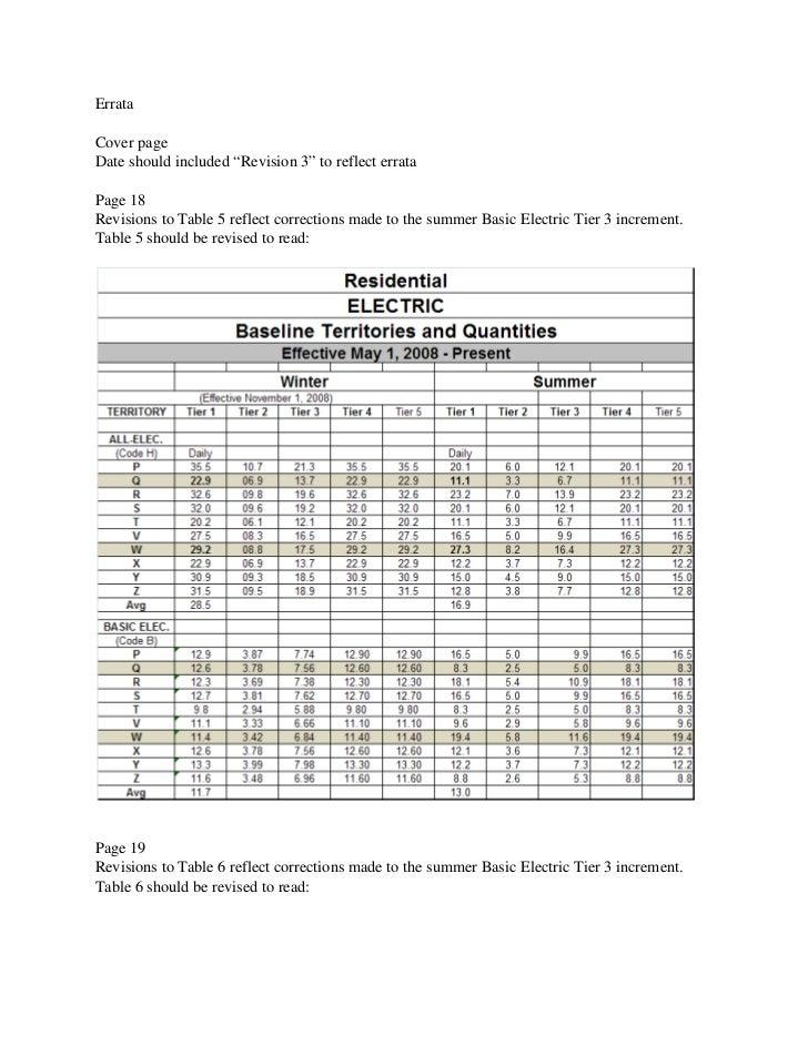 A1003014 WZI Report