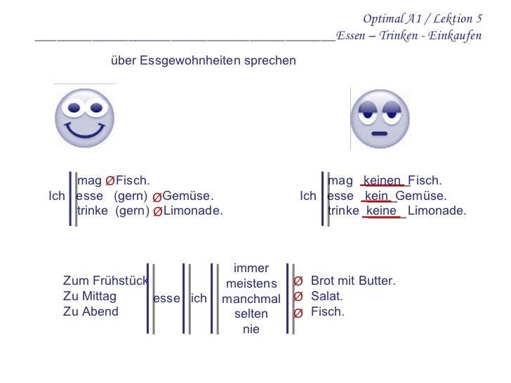 <ul>Optimal A1 / Lektion 5 __________________________________________Essen – Trinken - Einkaufen </ul><ul>über Essgewohnhe...