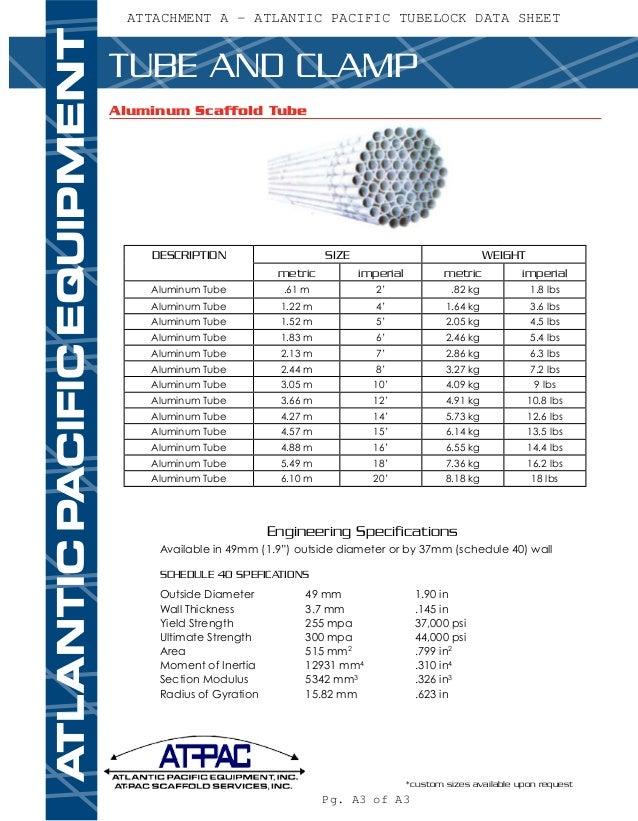 Calculation Tubelock Load Capacity