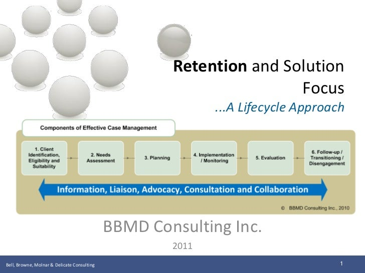 Retention and Solution                                                                     Focus                          ...