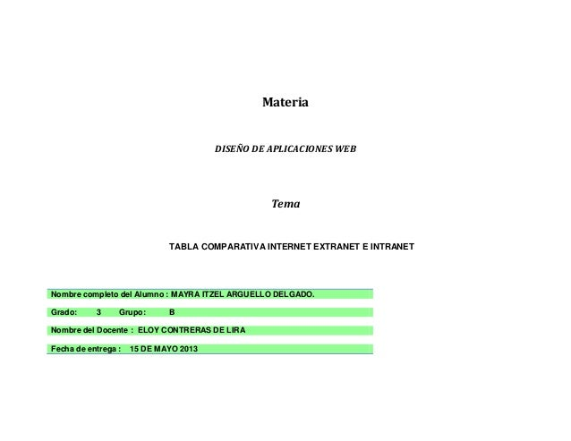 MateriaDISEÑO DE APLICACIONES WEBTemaTABLA COMPARATIVA INTERNET EXTRANET E INTRANETNombre completo del Alumno : MAYRA ITZE...