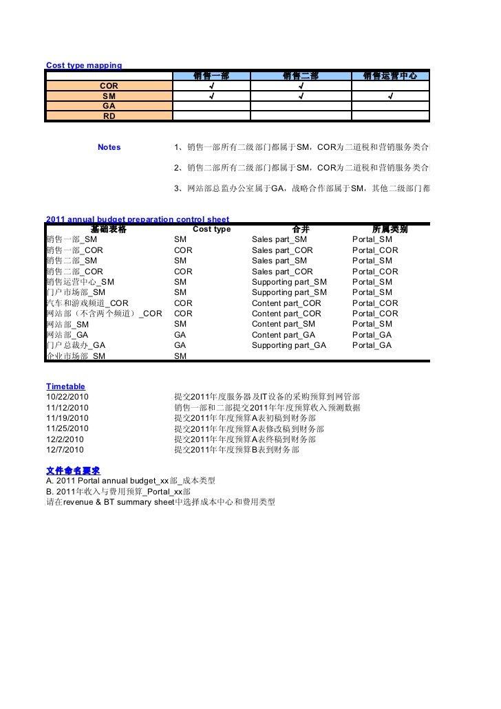 A.2011 Portal annual budget_汽车游戏频道 _COR_final0