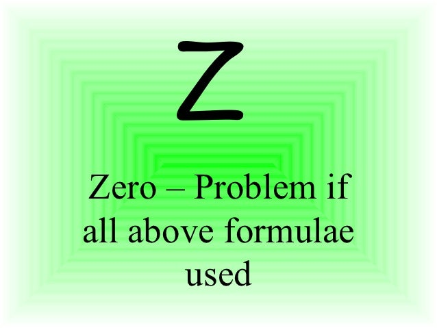 How To Solve Derivative Problems
