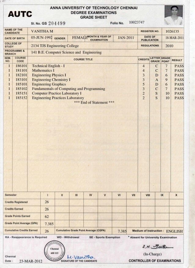 Bachelor Degree Grades