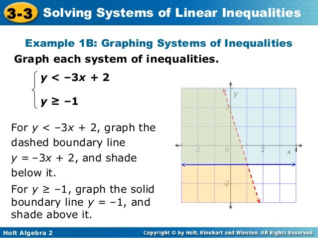 Printables Systems Of Inequalities Worksheet system of linear inequalities worksheet davezan solving systems by graphing davezan