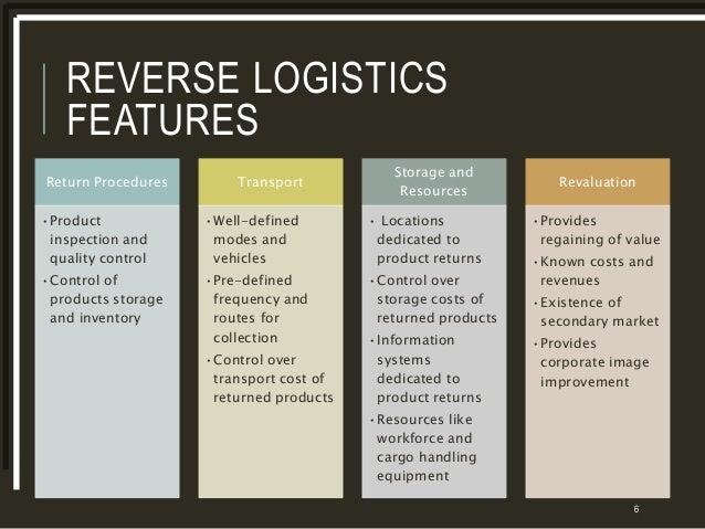 Reverse Logistics Products Reverse Logistics Features