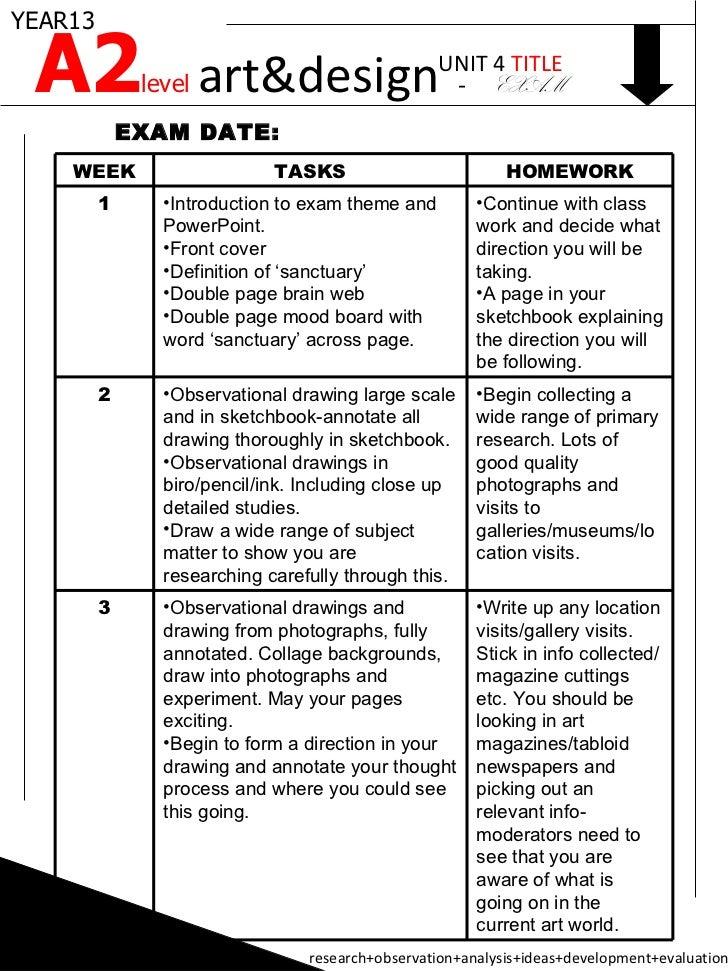 A2 exam plan