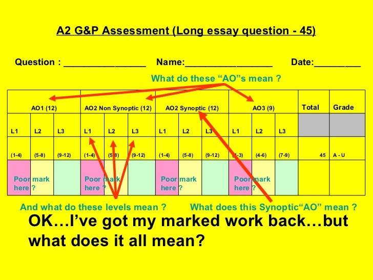 A2 long assessment explanation (for anonymous posting)