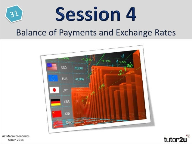 A2 Macro: Balance of Payments and Exchange Rates