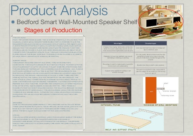 A2 product design coursework help