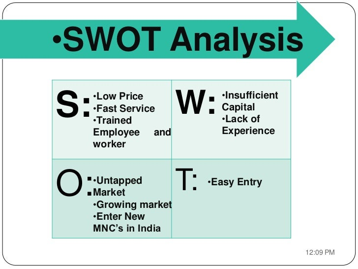 Business plan for Swot analysis for t shirt business