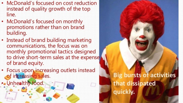6 rules for market revitalization Six rules of revitalization with the decline of sales and shrinking market-share six rules for brand revitalization: learn how companies like mcdonald's.