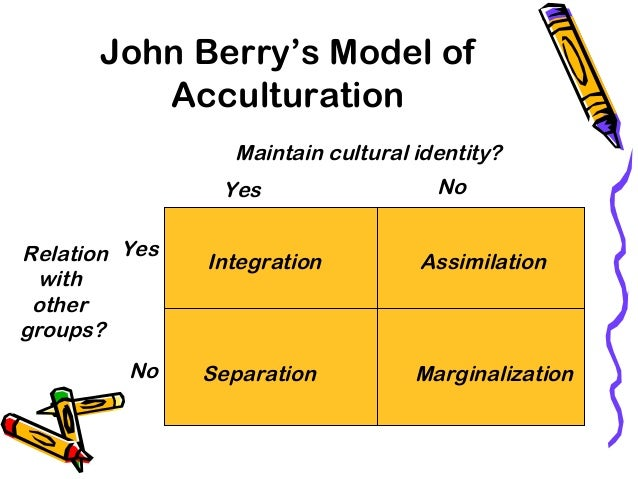 marginalization and acculturation This article presents an expanded model of acculturation among international migrants and their immediate descendants acculturation is proposed as a multidimensional process consisting of the confluence among heritage-cultural and receiving-cultural practices, values, and identifications.