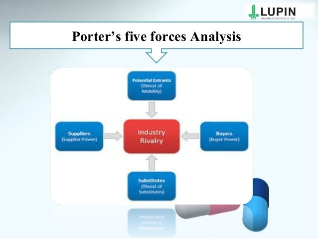 porters five force and pharmacy industry kenya Pharma: through porter's eyes  developed the famous five-force  pharma industry is one of the most competitive industries in the country with as many as.
