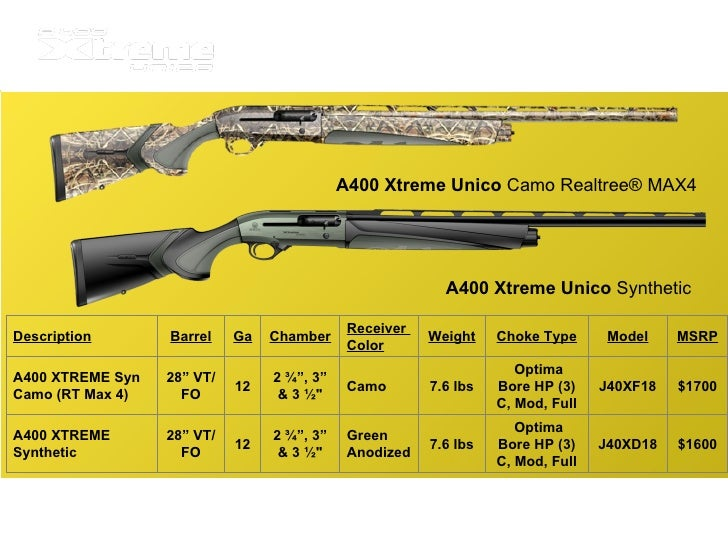 Beretta A400 Xtreme Camo A400 Xtreme Unico Camo