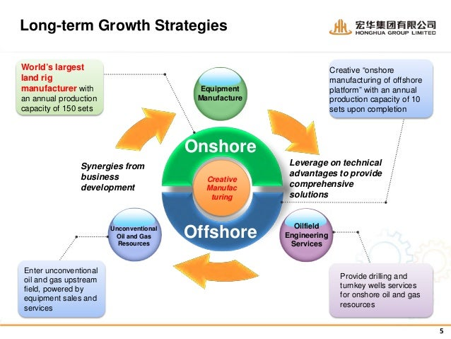 hse business plan