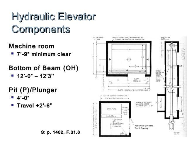 Vertical transportation mechanical