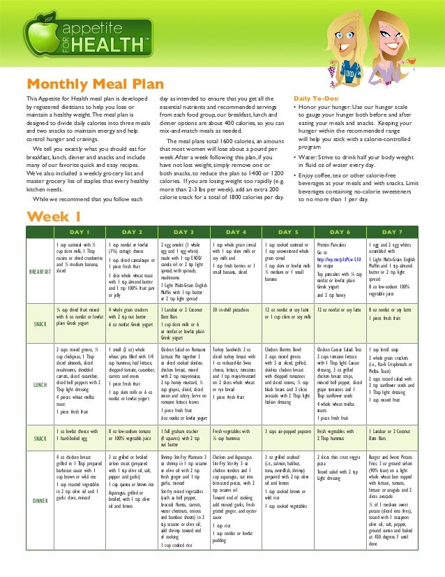 Monthly Meal PlanThis Appetite for Health meal plan is developed                           day as intended to ensure that ...