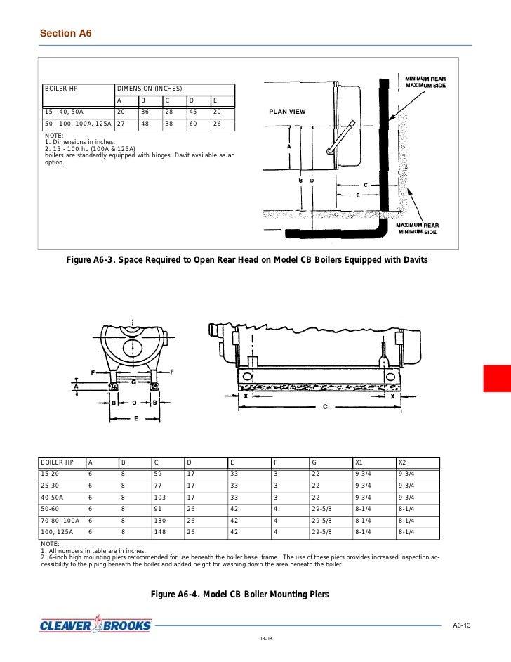 cleaver brooks boiler wiring diagram
