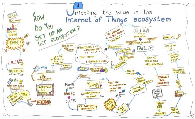 """Deloitte and MIT Media Lab's Internet of Things (""""IoT"""") Workshop"""