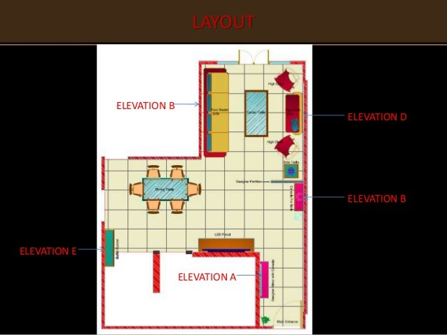 ENTERANCE AND DINING WALL OPTIONS LAYOUT ELEVATION A ELEVATION B ELEVATION E ELEVATION D ELEVATION B