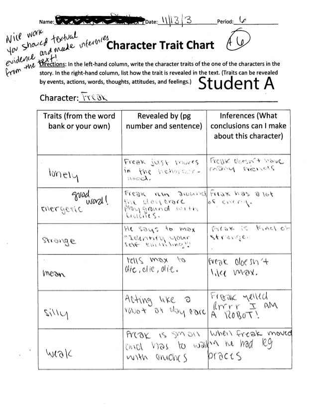 Student samples character trait