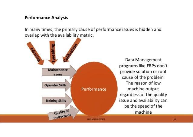 design fabrication and performance analysis of Piezoelectric composites design, fabrication and performance analysis proefschrift ter verkrijging van de graad van doctor aan de technische universiteit.