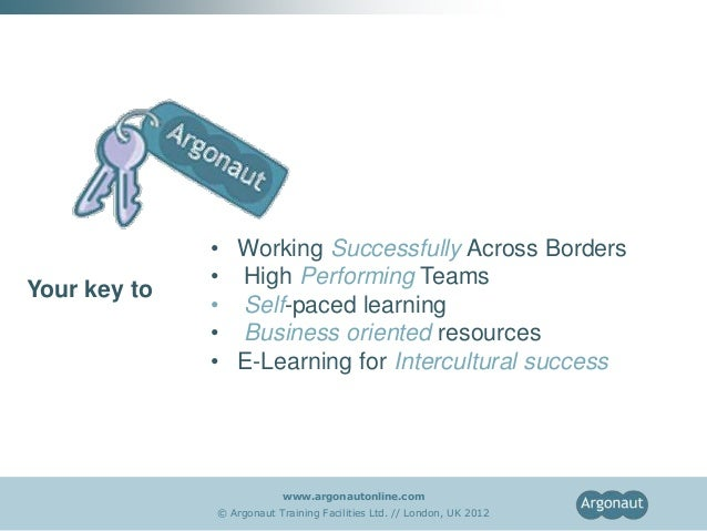 • Working Successfully Across Borders              • High Performing TeamsYour key to              • Self-paced learning  ...