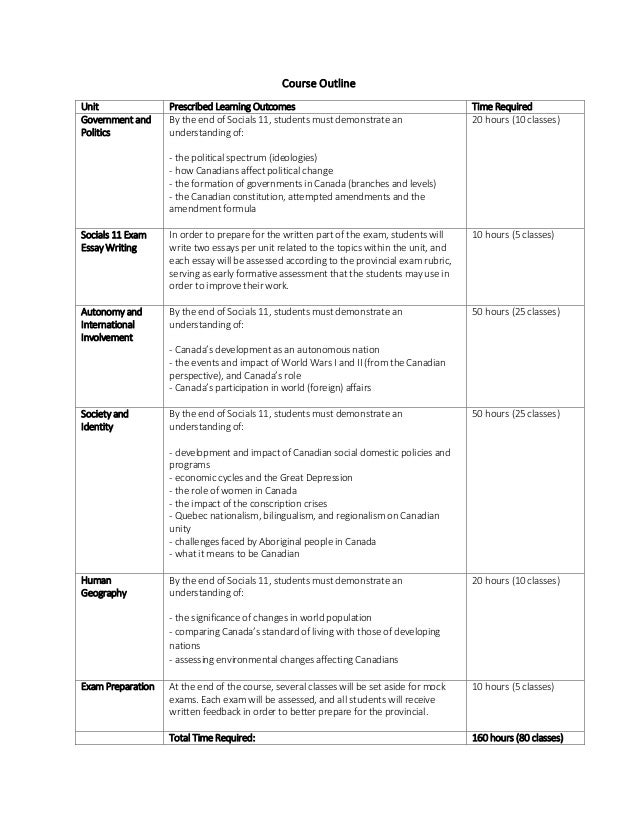 social studies 11 essay rubric Essay rubric score levels content conventions organization 4 is well thought out reflects application of critical thinking has clear goal that is related to the topic no spelling, grammatical, or  1/2/2013 11:36:42 am.