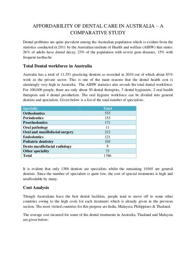 Affordability of Dental Care in Australia - A study