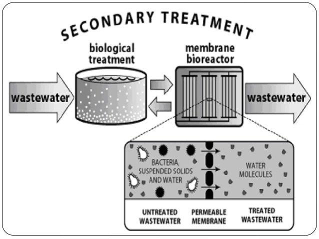 Design Of 210 Mld Sewage Treatment Plant