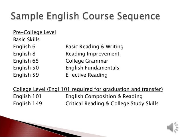 "english composition thesis Thesis acknowledging ""help for english language learners"" (all links on this page are useful for esl students as well as english composition ii."