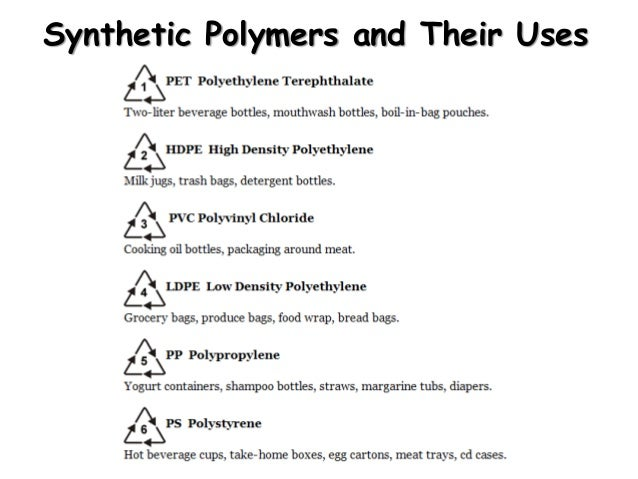 Polymers In Parts Of Cars