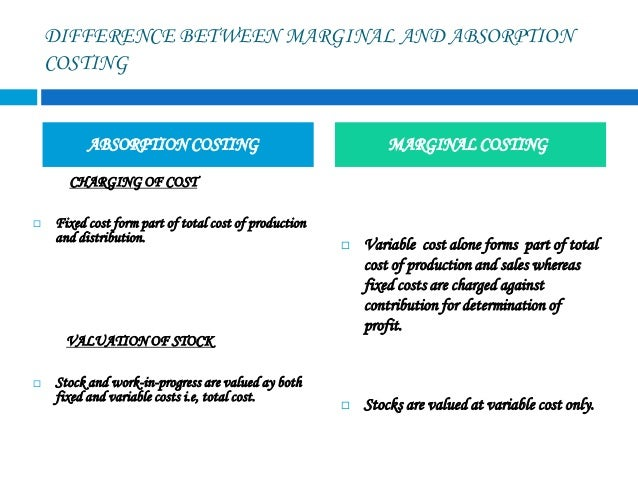 difference between absorption variable costing Absorption costing operating income variable costing operating income fixed from acct 3113 at the university of oklahoma.