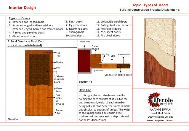 Laminated wood definition wood floors for Work floor meaning