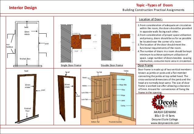 Structural Interior Design Definition