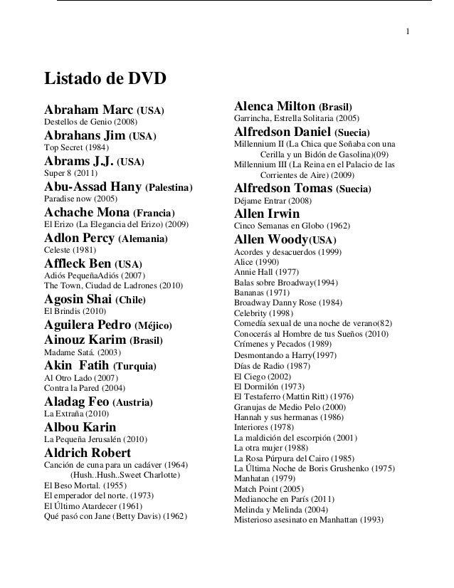 1 Listado de DVD Abraham Marc (USA) Destellos de Genio (2008) Abrahans Jim (USA) Top Secret (1984) Abrams J.J. (USA) Super...