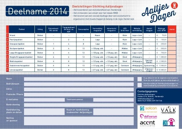 Doelstellingen Stichting Aaltjesdagen  Deelname 2014  - Het bevorderen van de bekendheid van Harderwijk - Het stimuleren v...