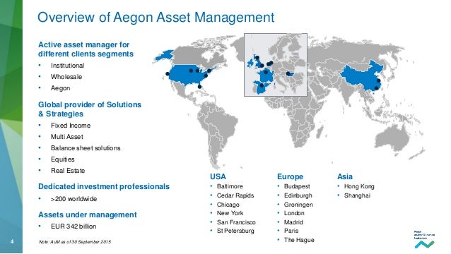 Aegon Asset Management Strategy Update