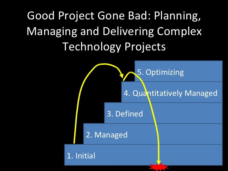 Good Project Gone Bad: Planning, Managing and Delivering Complex Technology Projects 1. Initial 2. Managed 3. Defined 4. Q...
