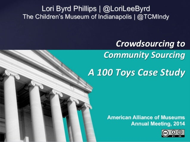 American Alliance of Museums Annual Meeting, 2014 A  100  Toys  Case  Study   Crowdsourcing  to   Community...