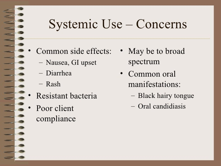 A Antibiotics Systemic Use   Concerns